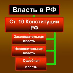 Органы власти Еманжелинска