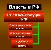 Органы власти в Еманжелинске